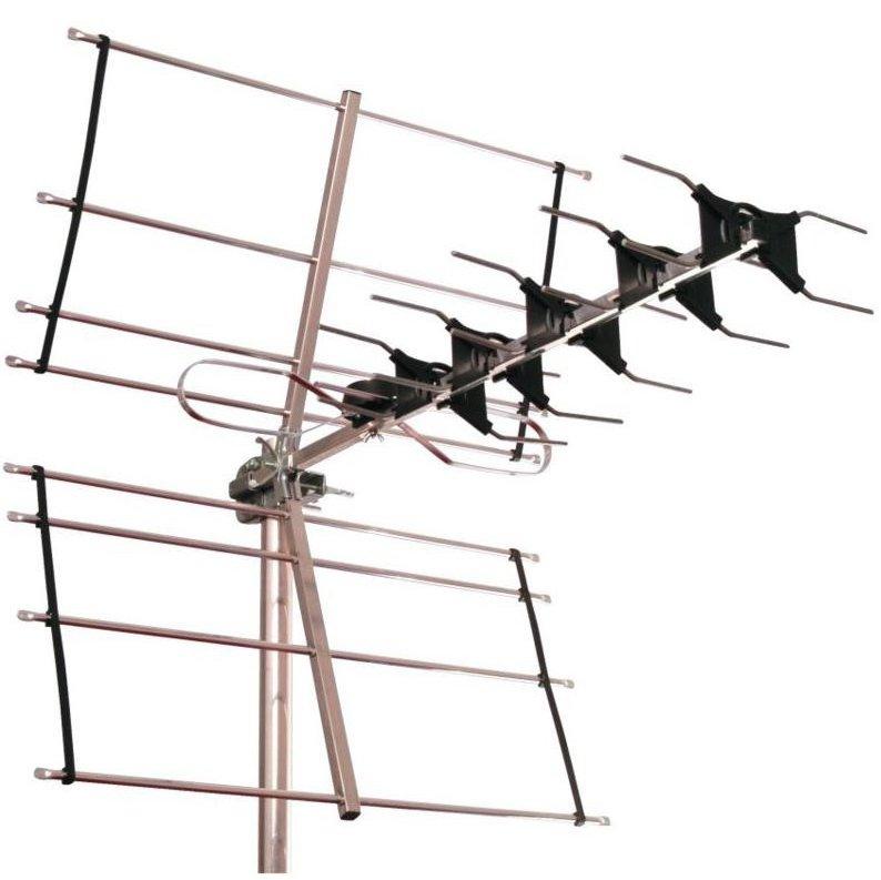 High gain aerial on mast